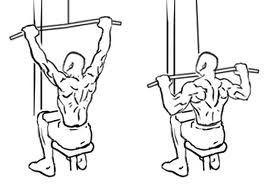 Lat Pulldown for improvement on golf swing